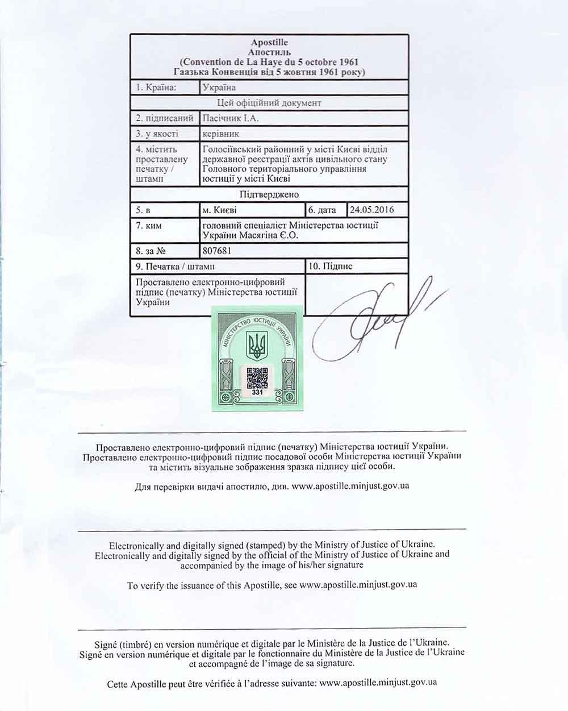военно медицинская академия санкт петербург лечение позвоночника