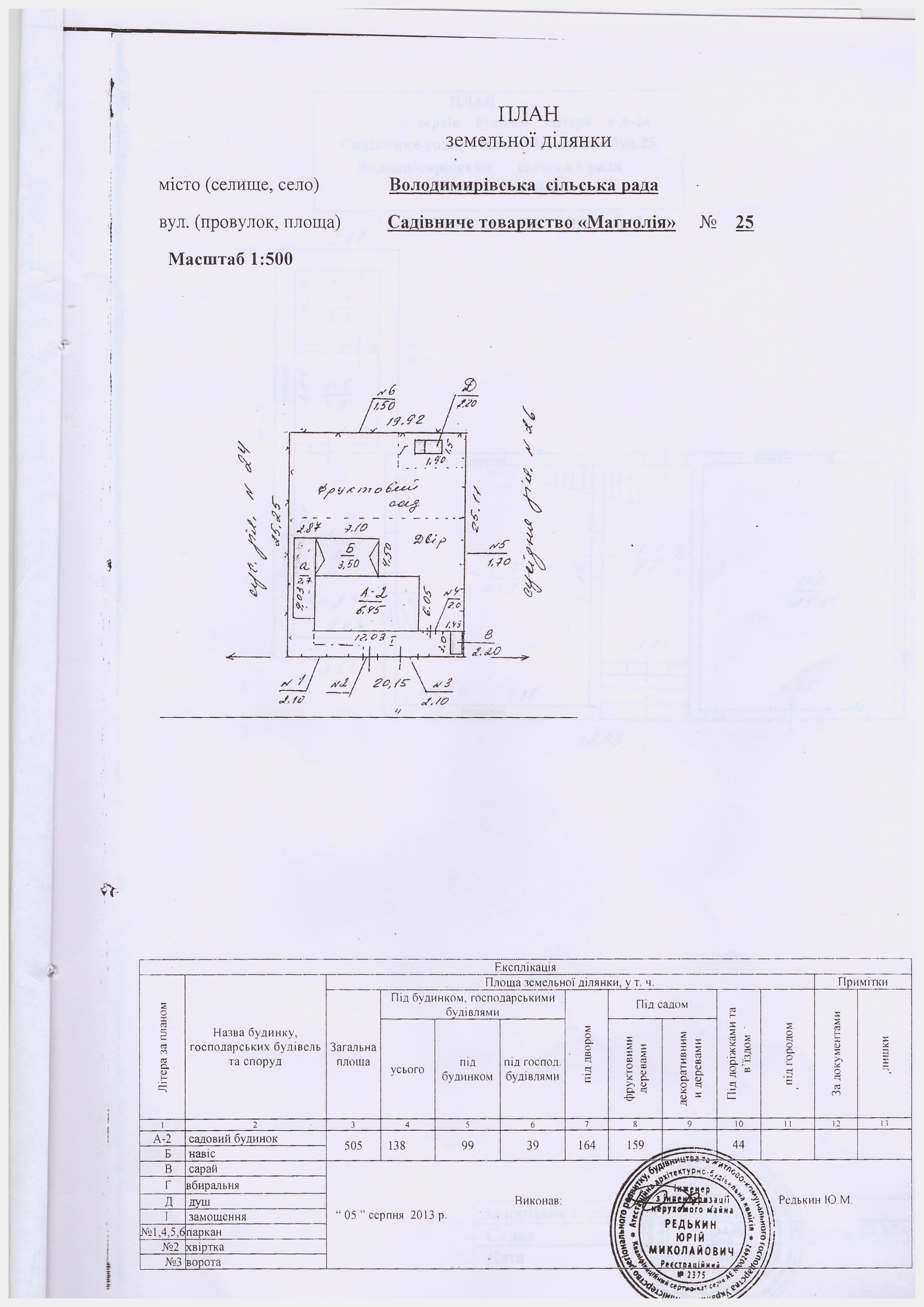 Процедура оформления загранпаспорта ОВИРы Украины и Киева
